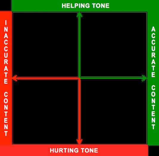 16-01 Tone:Content Color